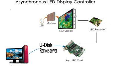 asynchronous-led-controller-2